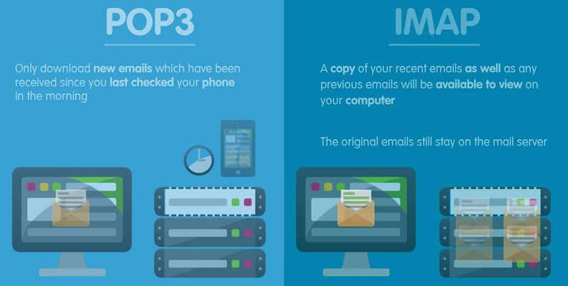 email pop3 vs imap