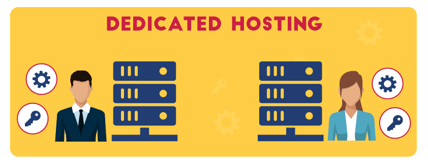 Best Web Hosting Australia (2020)