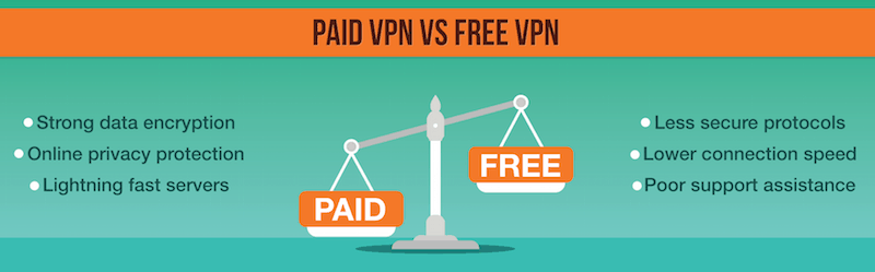 betalt vs gratis vpn